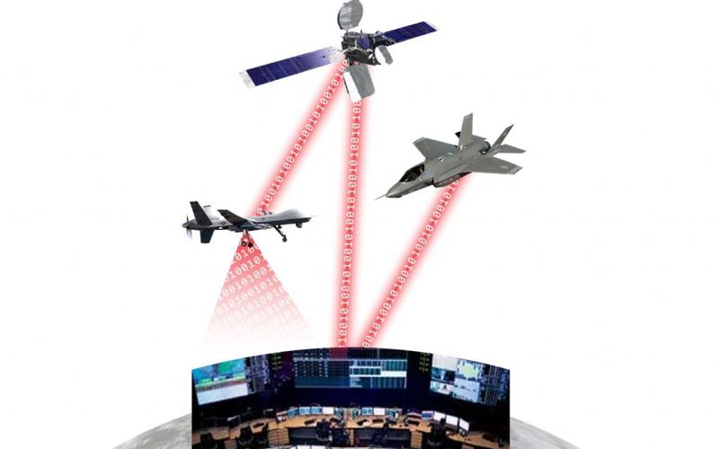 With electronic attack, adversaries now can deny use of command and control systems across all domains. Illustration courtesy NCI Inc.