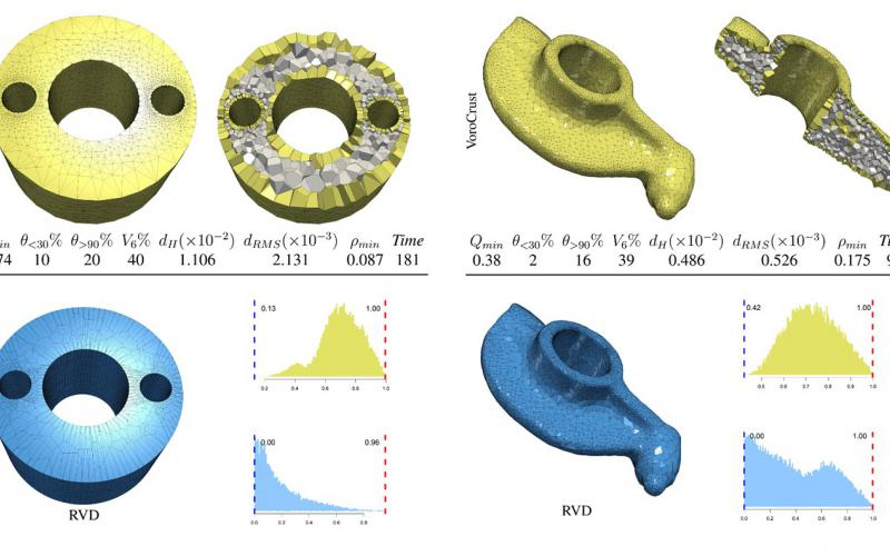 3D models created using VoroCrust are the first software that generates Voronoi-cell meshes without the requirement to be fixed manually. Image courtesy Sandia National Laboratories