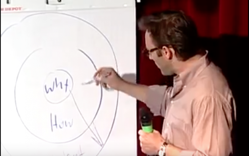 """Simon Sinek encourages organizations to """"start with why"""" in his TED talk."""