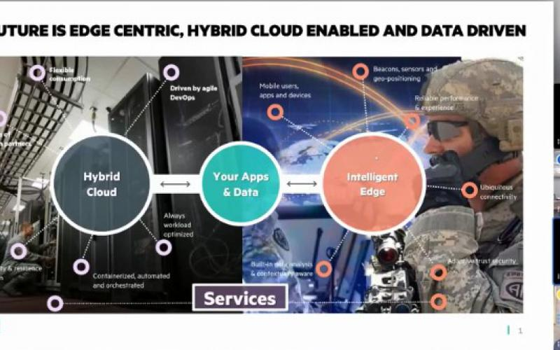 The future enterprise will be edge-centric, cloud enabled and data driven, says Bill Burnham, CTO, U.S. Public Sector Business Unit, Hewlett Packard Enterprise.