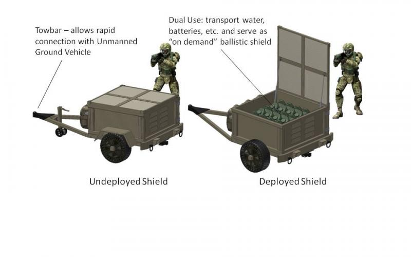 Researchers are developing a trailer that could be towed by an unmanned vehicle with a dual use of hauling supplies and acting as a ballistic shield.