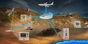 Ground operations are the new frontier for Link 16 systems. Unlike their larger airborne and naval predecessors, these nodes spend more time receiving transmissions from platforms such as aircraft. Credit: ViaSat