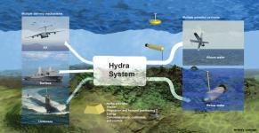 Boeing has been awarded a contract modification to continue supporting DARPA's Hydra program, which seeks to develop a network of unmanned vehicles.