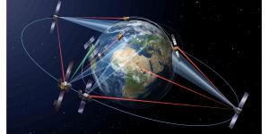 Airbus' SpaceDataHighway system, which the company refers to as the world's first 'optical fibre in the sky' employs laser communications technology, a rising capability. Credit: Airbus