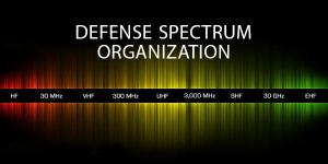 All domains—air, land, sea, space and cyber—depend on the availability of radio frequency spectrum. Credit: DISA