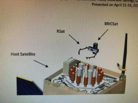 AMODS uses a combination of miniature CubeSat research satellites, called RSats and BRICSats, to provide diagnostics of ailing satellites.